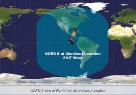 GOES-S at Checkout Location  89.5 degrees west